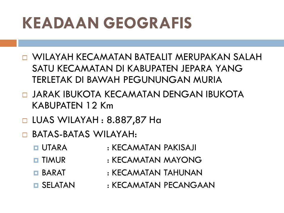 KEADAAN GEOGRAFIS WILAYAH KECAMATAN BATEALIT MERUPAKAN SALAH SATU KECAMATAN DI KABUPATEN JEPARA YANG TERLETAK DI BAWAH PEGUNUNGAN MURIA.