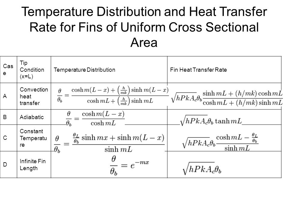 Temperature Distribution and Heat Transfer Rate for Fins of Uniform Cross Sectional Area