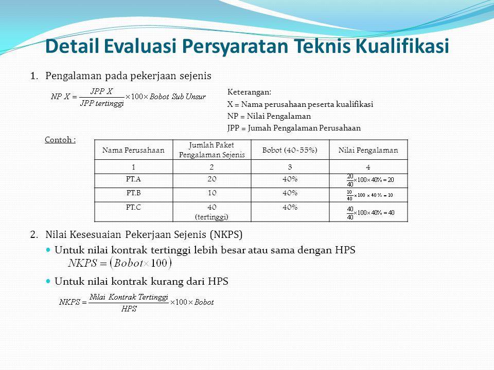 Detail Evaluasi Persyaratan Teknis Kualifikasi