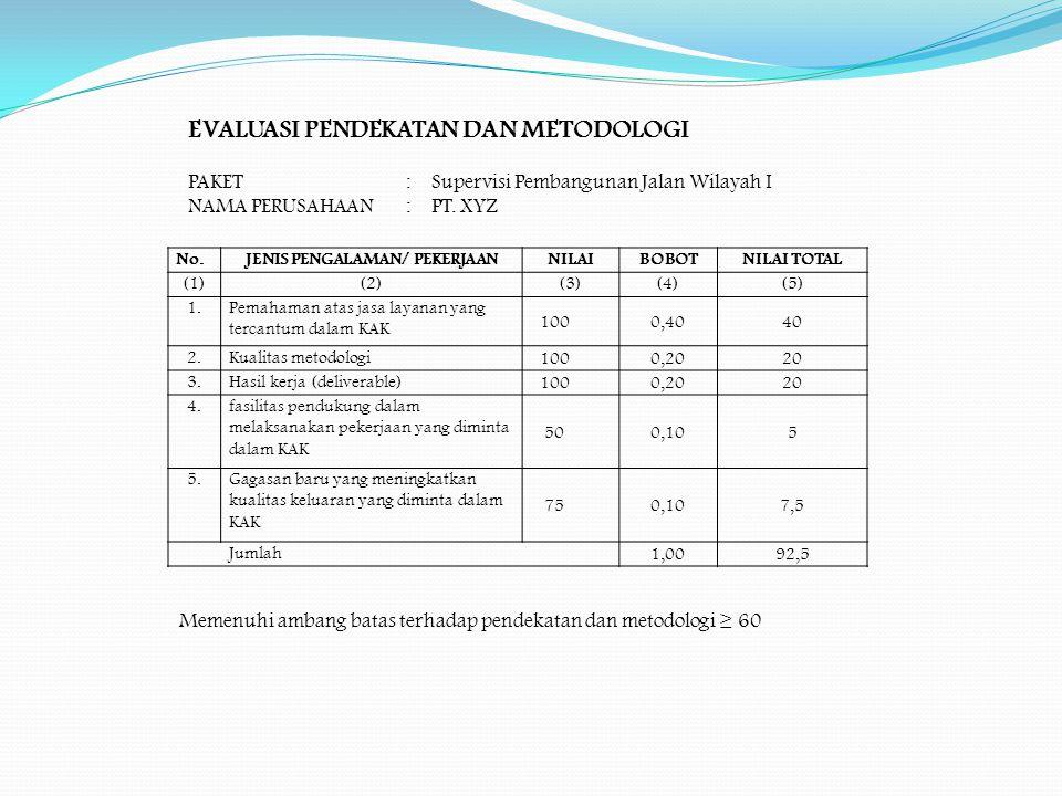 JENIS PENGALAMAN/ PEKERJAAN
