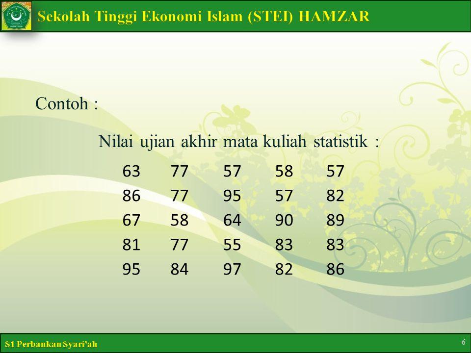 Contoh : Nilai ujian akhir mata kuliah statistik :