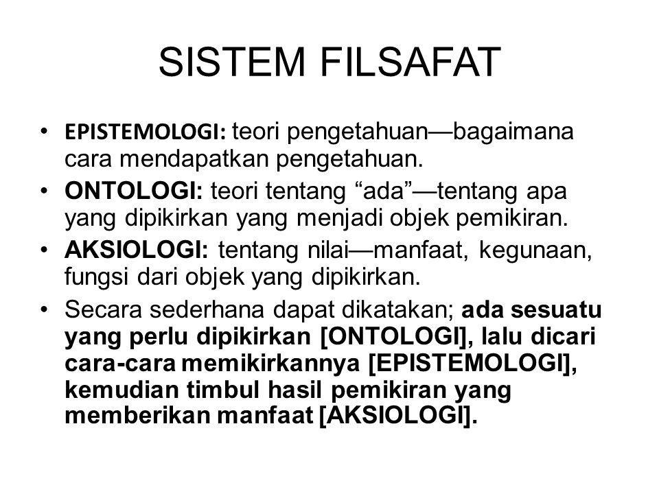 SISTEM FILSAFAT EPISTEMOLOGI: teori pengetahuan—bagaimana cara mendapatkan pengetahuan.