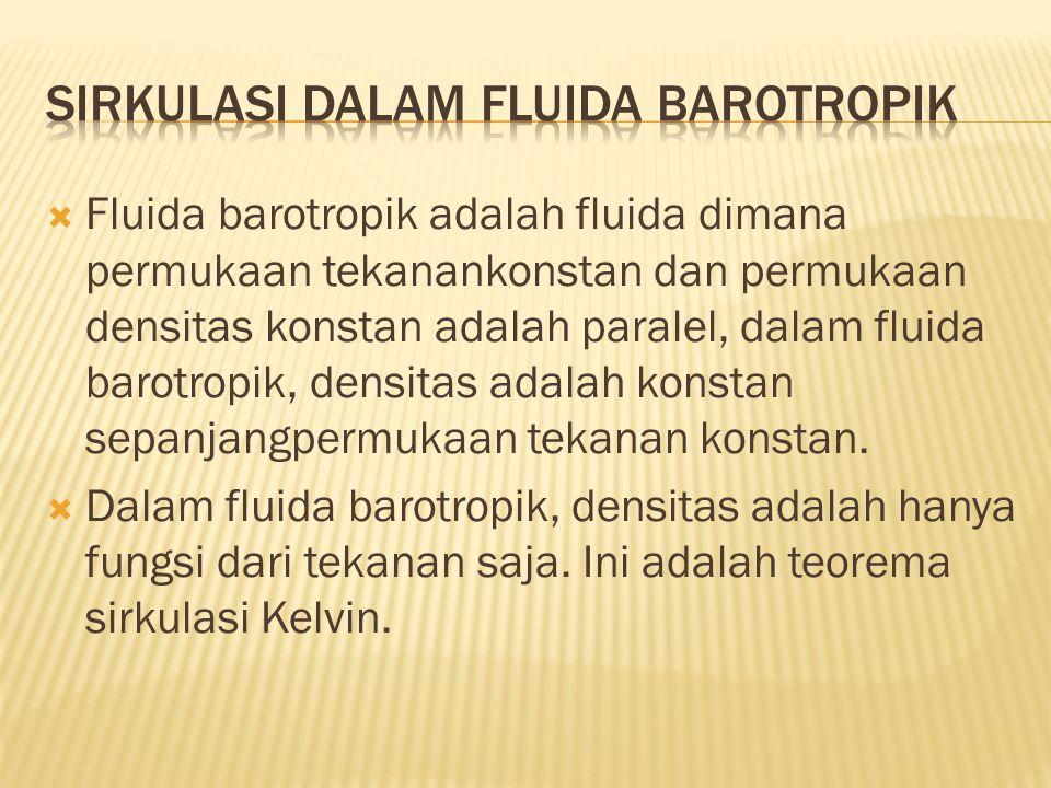 Sirkulasi dalam fluida barotropik