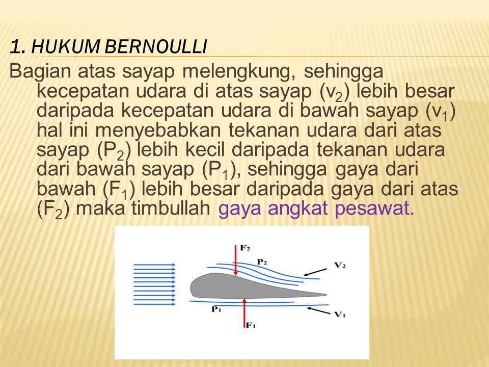 1. HUKUM BERNOULLI