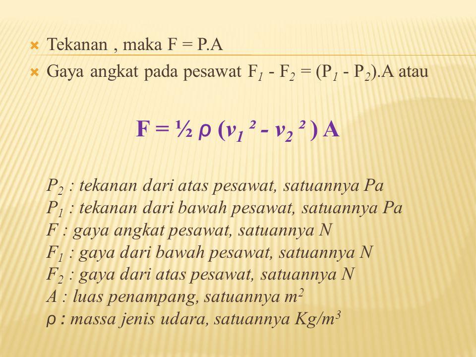 F = ½ ρ (v1 ² - v2 ² ) A Tekanan , maka F = P.A