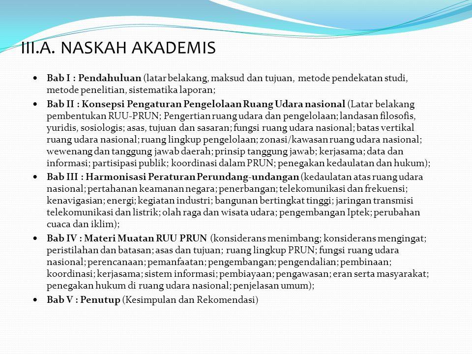 III.A. NASKAH AKADEMIS Bab I : Pendahuluan (latar belakang, maksud dan tujuan, metode pendekatan studi, metode penelitian, sistematika laporan;
