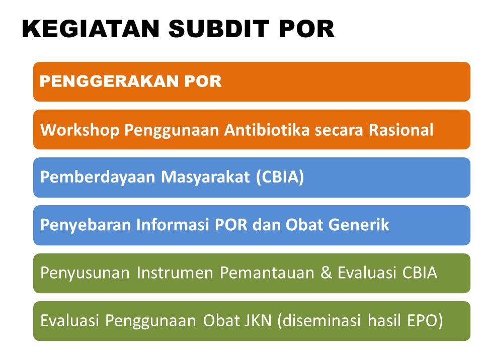 KEGIATAN SUBDIT POR Workshop Penggunaan Antibiotika secara Rasional