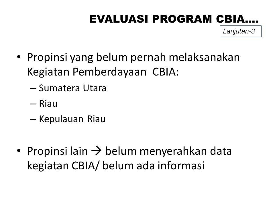 Propinsi yang belum pernah melaksanakan Kegiatan Pemberdayaan CBIA: