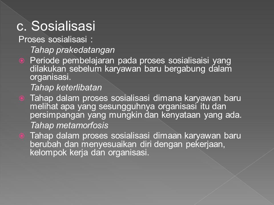 c. Sosialisasi Proses sosialisasi :