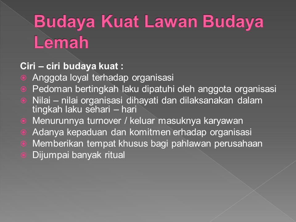 Budaya Kuat Lawan Budaya Lemah