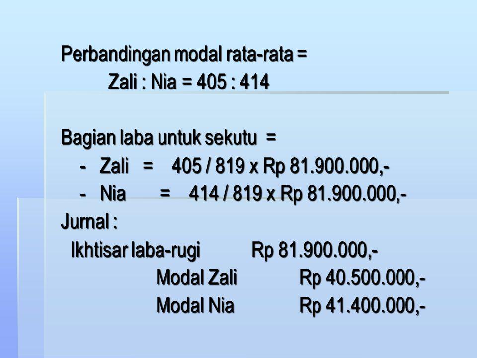 Perbandingan modal rata-rata =
