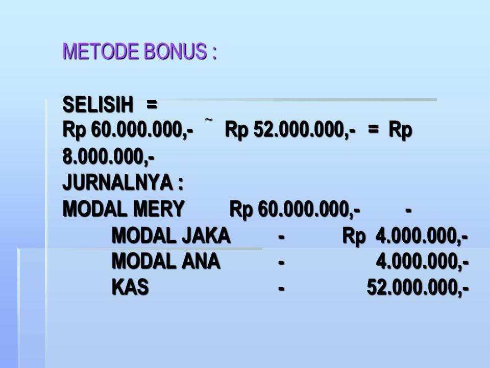 METODE BONUS : SELISIH = Rp 60. 000. 000,-  Rp 52. 000. 000,- = Rp 8