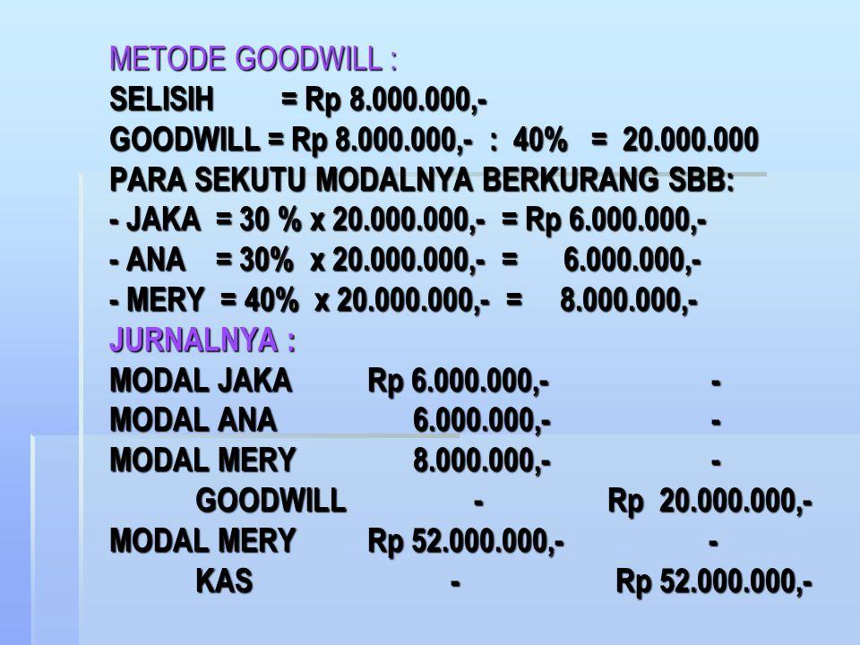 METODE GOODWILL : SELISIH. = Rp 8. 000. 000,- GOODWILL = Rp 8. 000