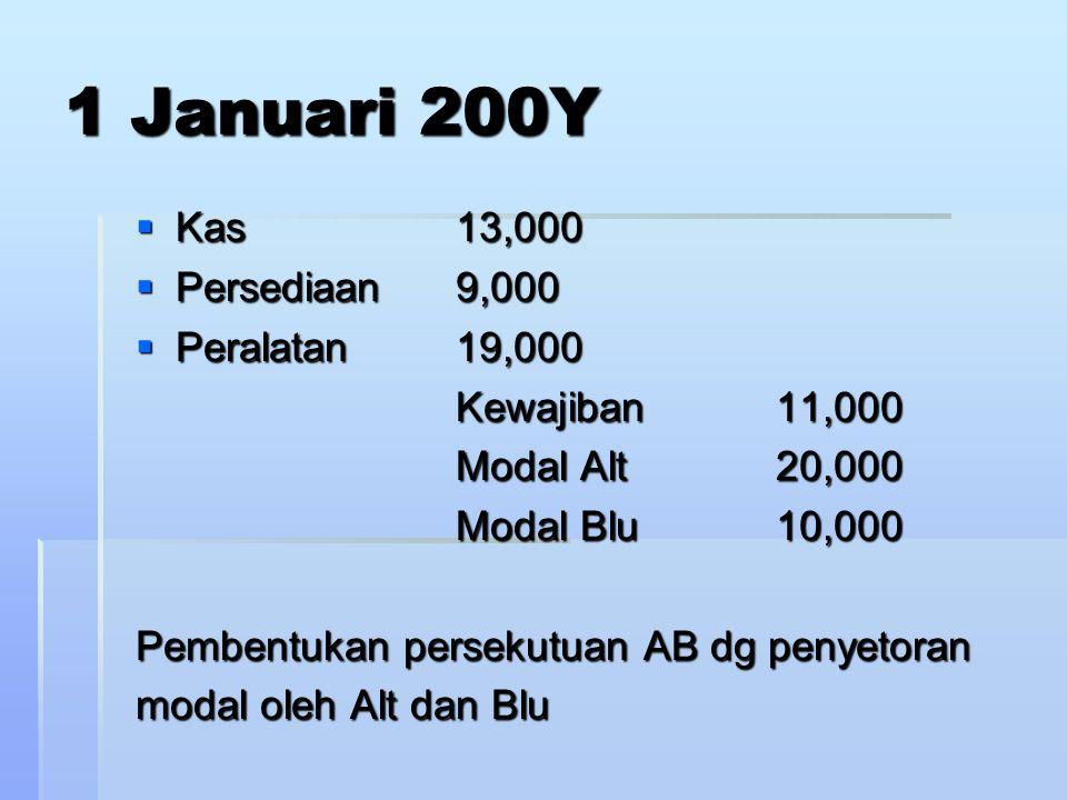 1 Januari 200Y Kas 13,000 Persediaan 9,000 Peralatan 19,000