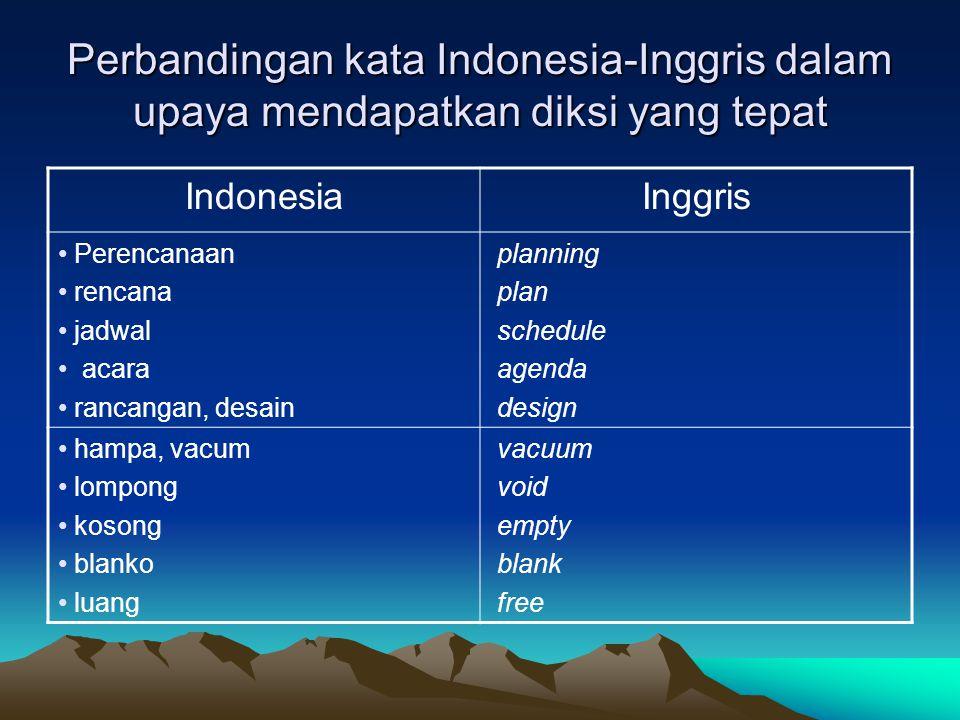 Perbandingan kata Indonesia-Inggris dalam upaya mendapatkan diksi yang tepat