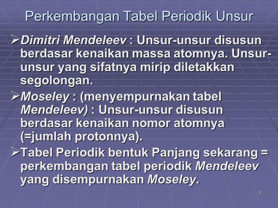 Perkembangan Tabel Periodik Unsur