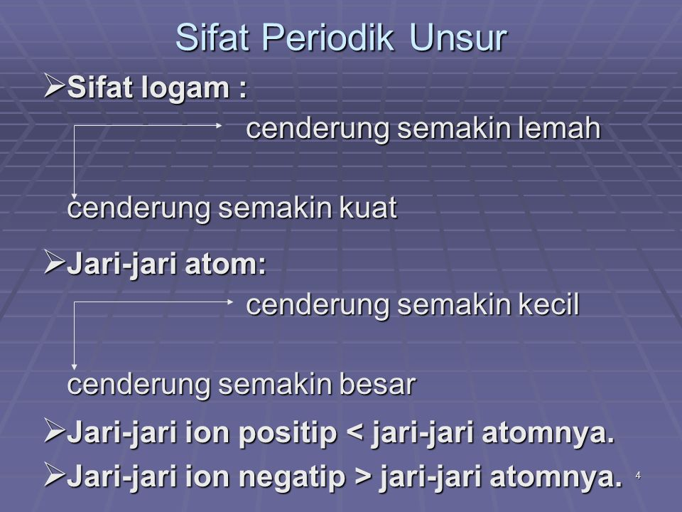 Sifat Periodik Unsur Sifat logam : cenderung semakin lemah
