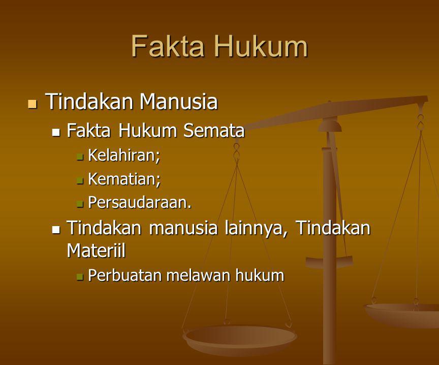 Fakta Hukum Tindakan Manusia Fakta Hukum Semata