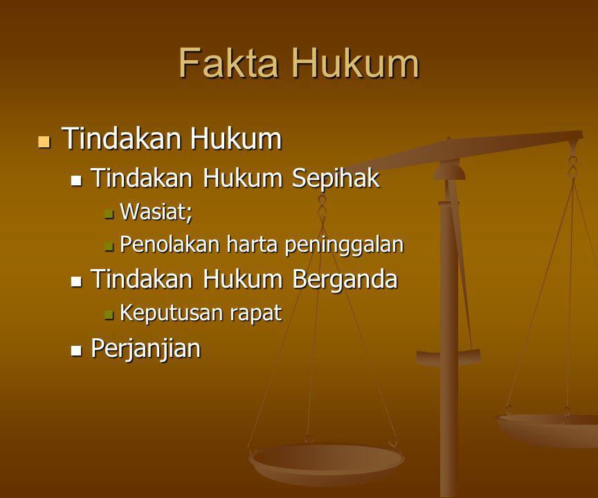 Fakta Hukum Tindakan Hukum Tindakan Hukum Sepihak