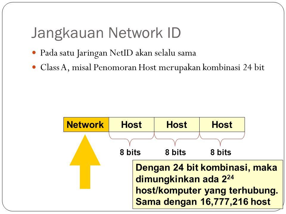 Jangkauan Network ID Pada satu Jaringan NetID akan selalu sama