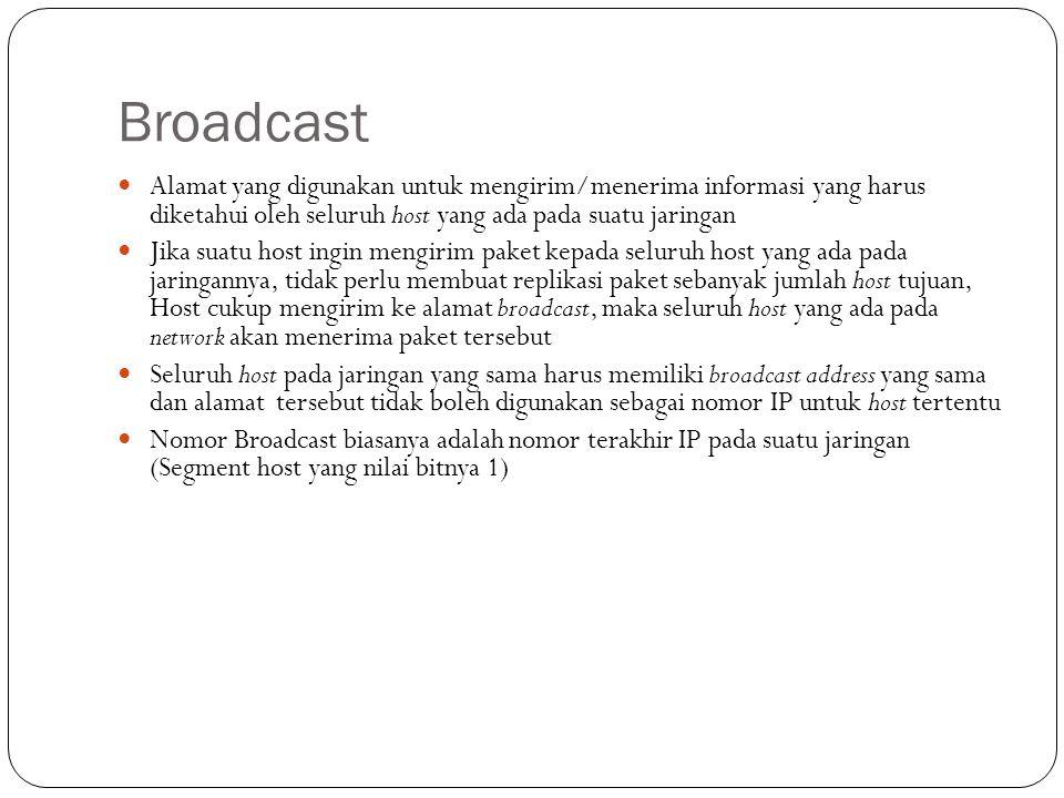 Broadcast Alamat yang digunakan untuk mengirim/menerima informasi yang harus diketahui oleh seluruh host yang ada pada suatu jaringan.