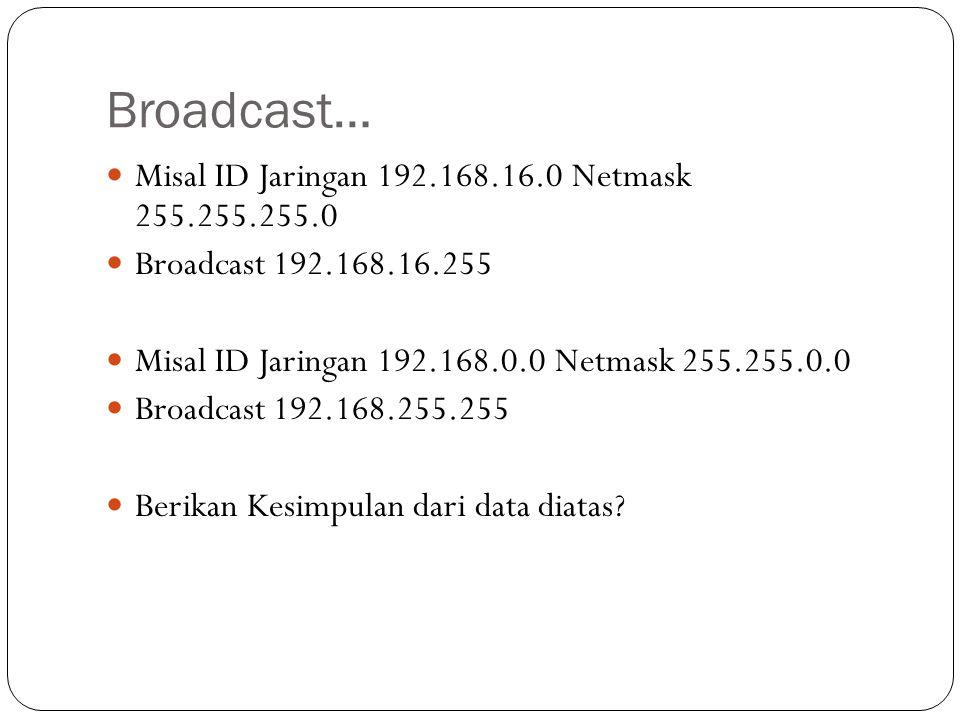 Broadcast… Misal ID Jaringan 192.168.16.0 Netmask 255.255.255.0