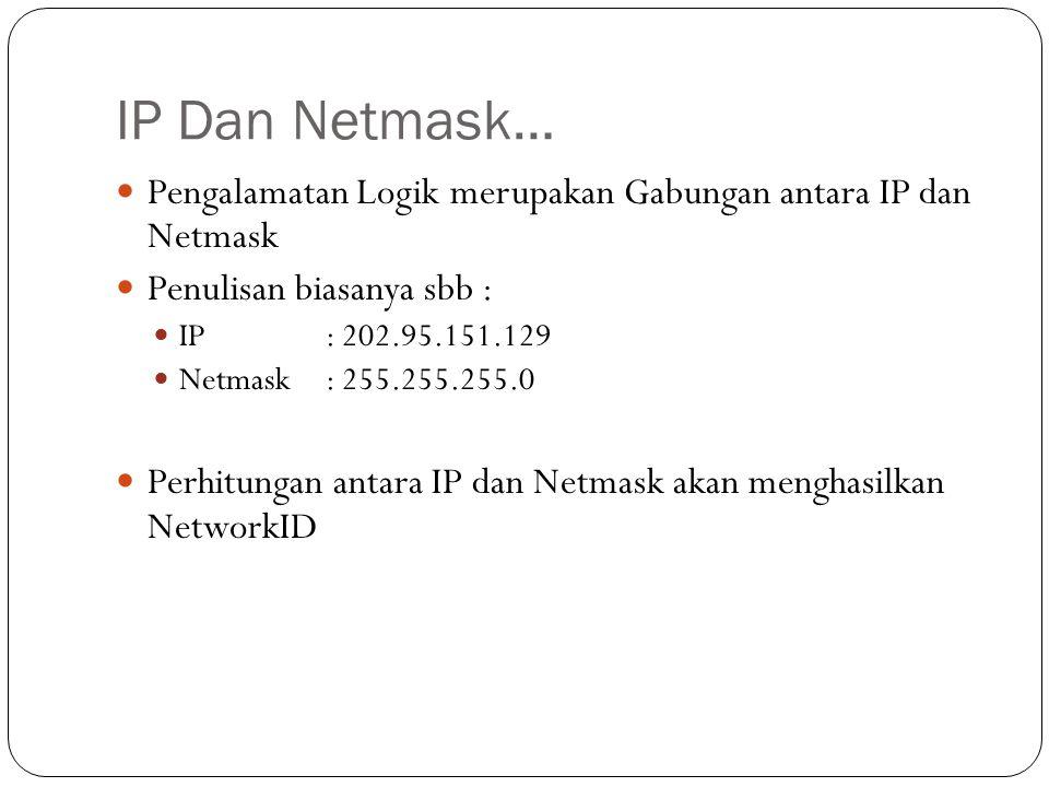 IP Dan Netmask… Pengalamatan Logik merupakan Gabungan antara IP dan Netmask. Penulisan biasanya sbb :