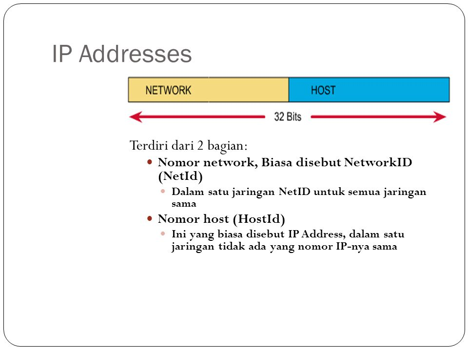 IP Addresses Terdiri dari 2 bagian: