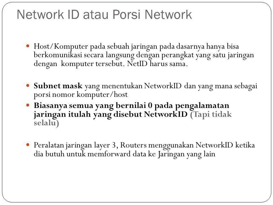 Network ID atau Porsi Network
