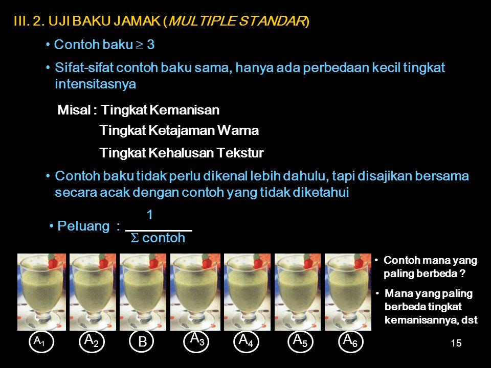 III. 2. UJI BAKU JAMAK (MULTIPLE STANDAR)