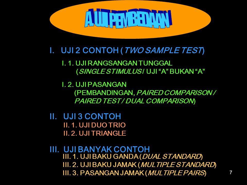 A. UJI PEMBEDAAN I. UJI 2 CONTOH (TWO SAMPLE TEST) II. UJI 3 CONTOH