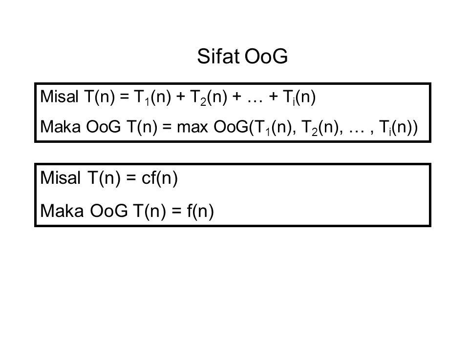 Sifat OoG Misal T(n) = cf(n) Maka OoG T(n) = f(n)