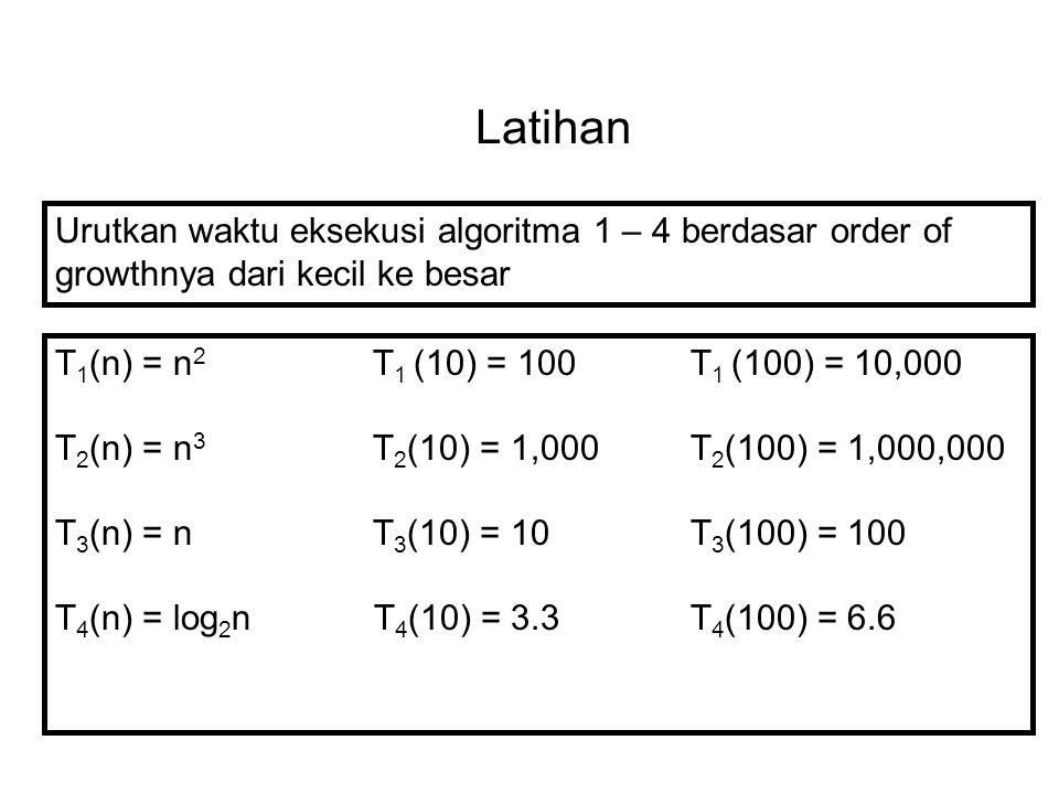 Latihan Urutkan waktu eksekusi algoritma 1 – 4 berdasar order of growthnya dari kecil ke besar. T1(n) = n2 T1 (10) = 100 T1 (100) = 10,000.