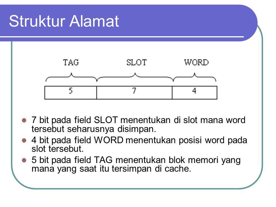 Struktur Alamat 7 bit pada field SLOT menentukan di slot mana word tersebut seharusnya disimpan.