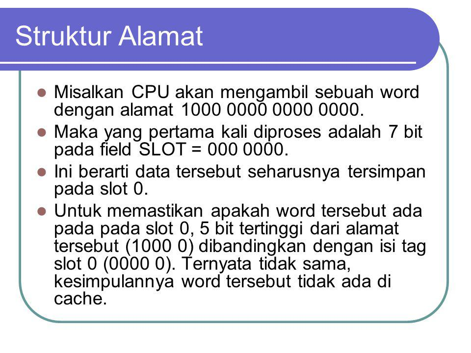 Struktur Alamat Misalkan CPU akan mengambil sebuah word dengan alamat 1000 0000 0000 0000.