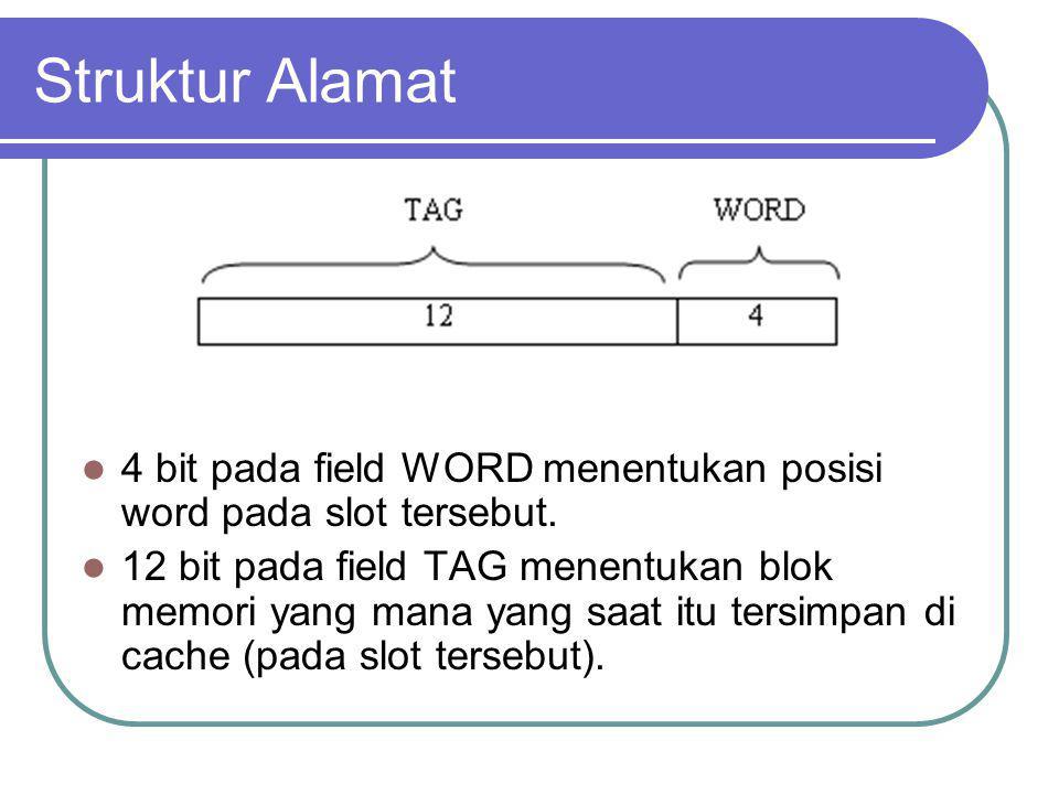 Struktur Alamat 4 bit pada field WORD menentukan posisi word pada slot tersebut.