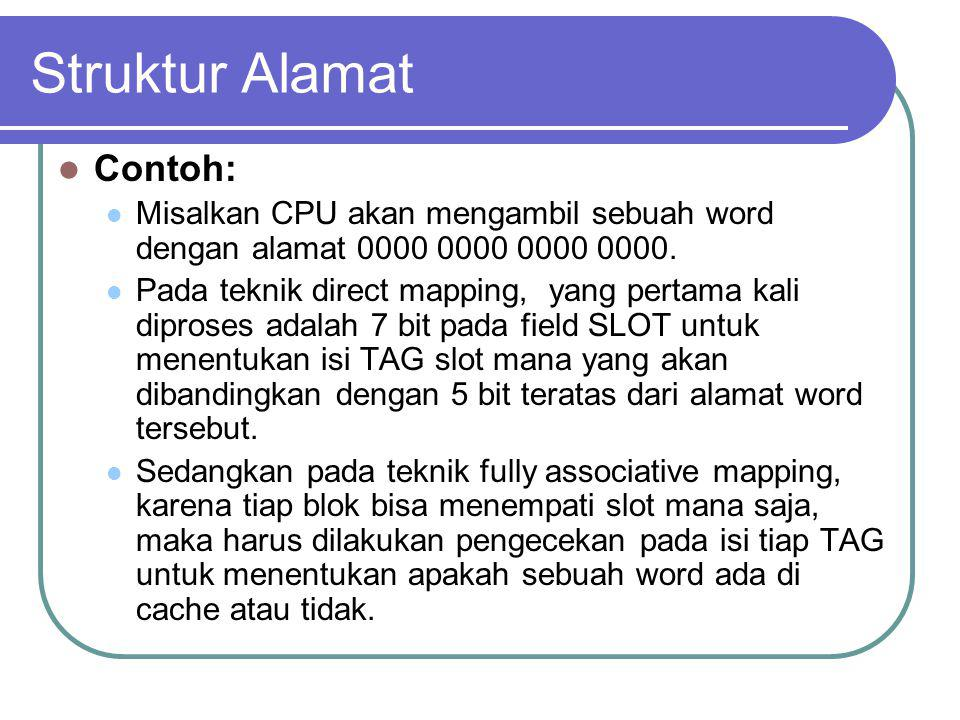 Struktur Alamat Contoh: