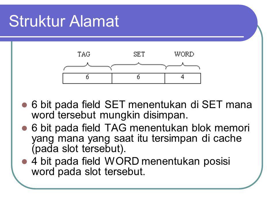 Struktur Alamat 6 bit pada field SET menentukan di SET mana word tersebut mungkin disimpan.