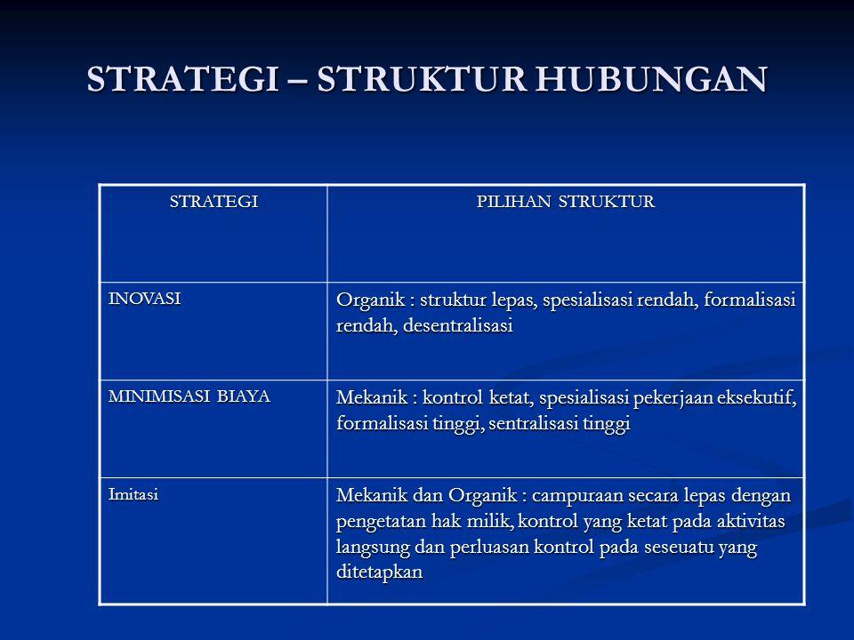 STRATEGI – STRUKTUR HUBUNGAN