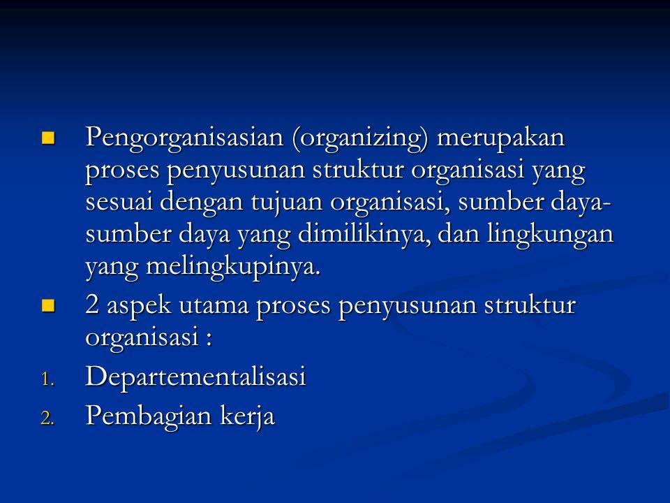 Pengorganisasian (organizing) merupakan proses penyusunan struktur organisasi yang sesuai dengan tujuan organisasi, sumber daya-sumber daya yang dimilikinya, dan lingkungan yang melingkupinya.