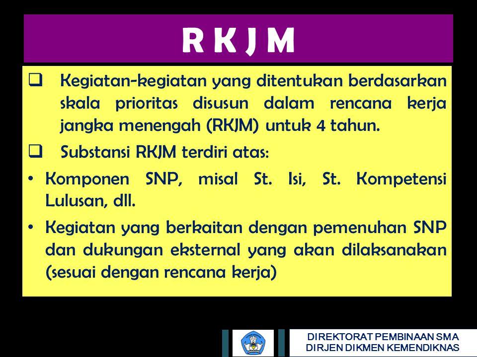R K J M Kegiatan-kegiatan yang ditentukan berdasarkan skala prioritas disusun dalam rencana kerja jangka menengah (RKJM) untuk 4 tahun.