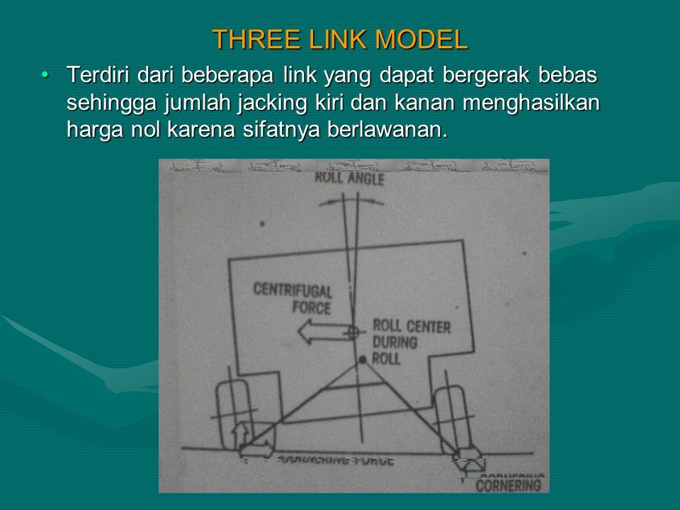 THREE LINK MODEL