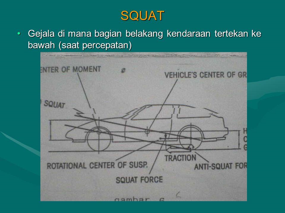 SQUAT Gejala di mana bagian belakang kendaraan tertekan ke bawah (saat percepatan)