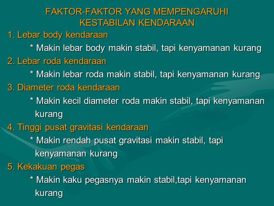 FAKTOR-FAKTOR YANG MEMPENGARUHI KESTABILAN KENDARAAN