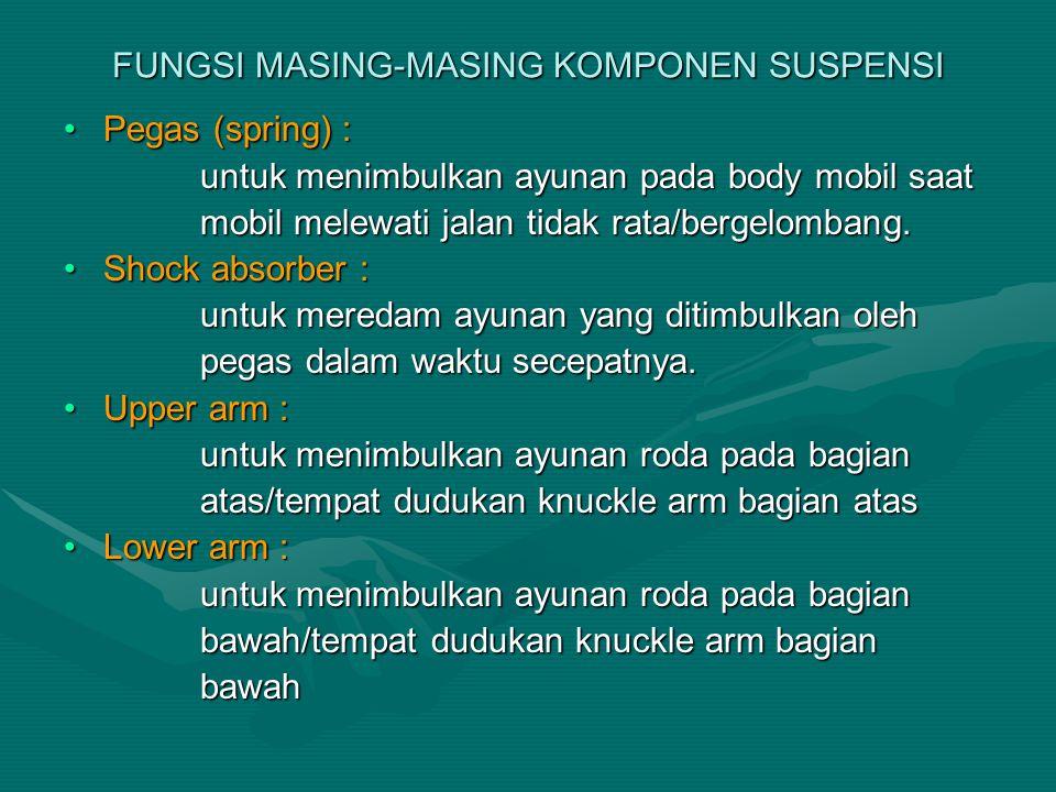 FUNGSI MASING-MASING KOMPONEN SUSPENSI