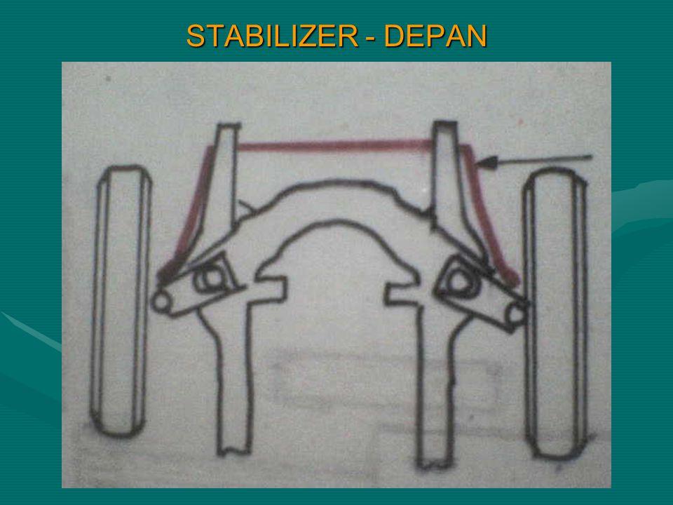 STABILIZER - DEPAN