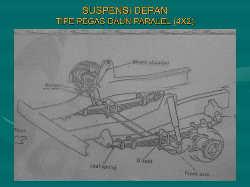 SUSPENSI DEPAN TIPE PEGAS DAUN PARALEL (4X2)