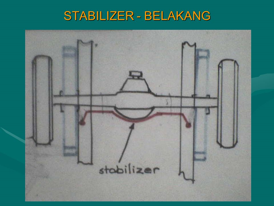 STABILIZER - BELAKANG