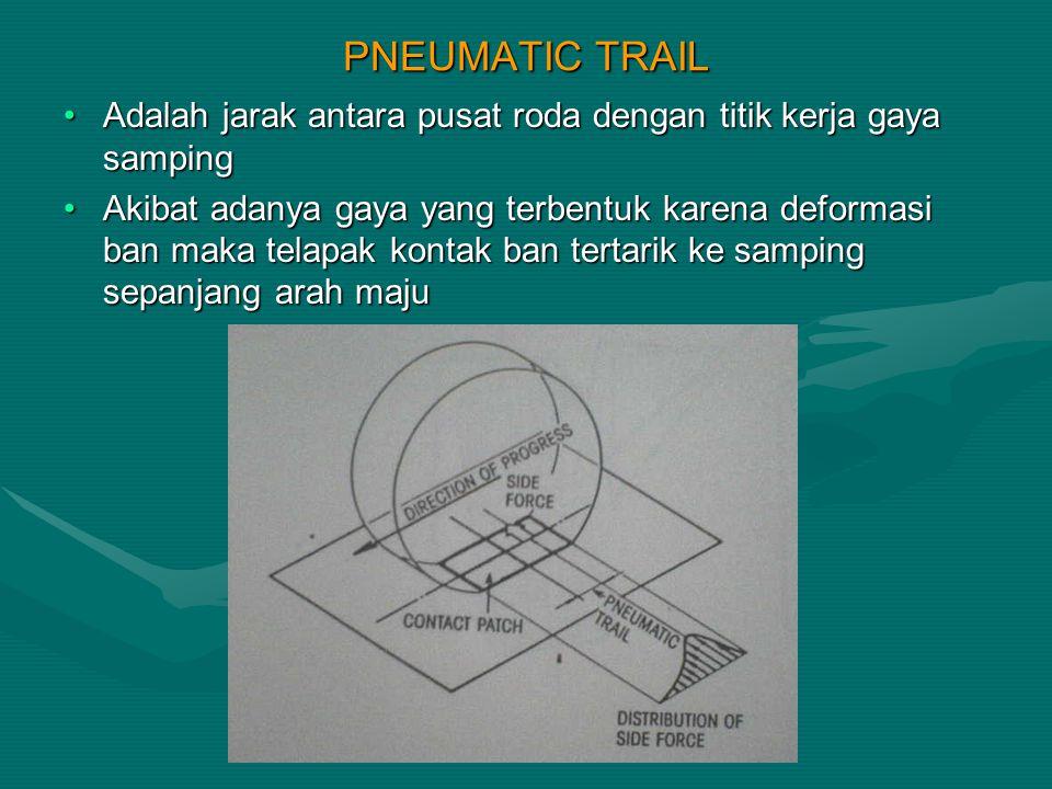 PNEUMATIC TRAIL Adalah jarak antara pusat roda dengan titik kerja gaya samping.