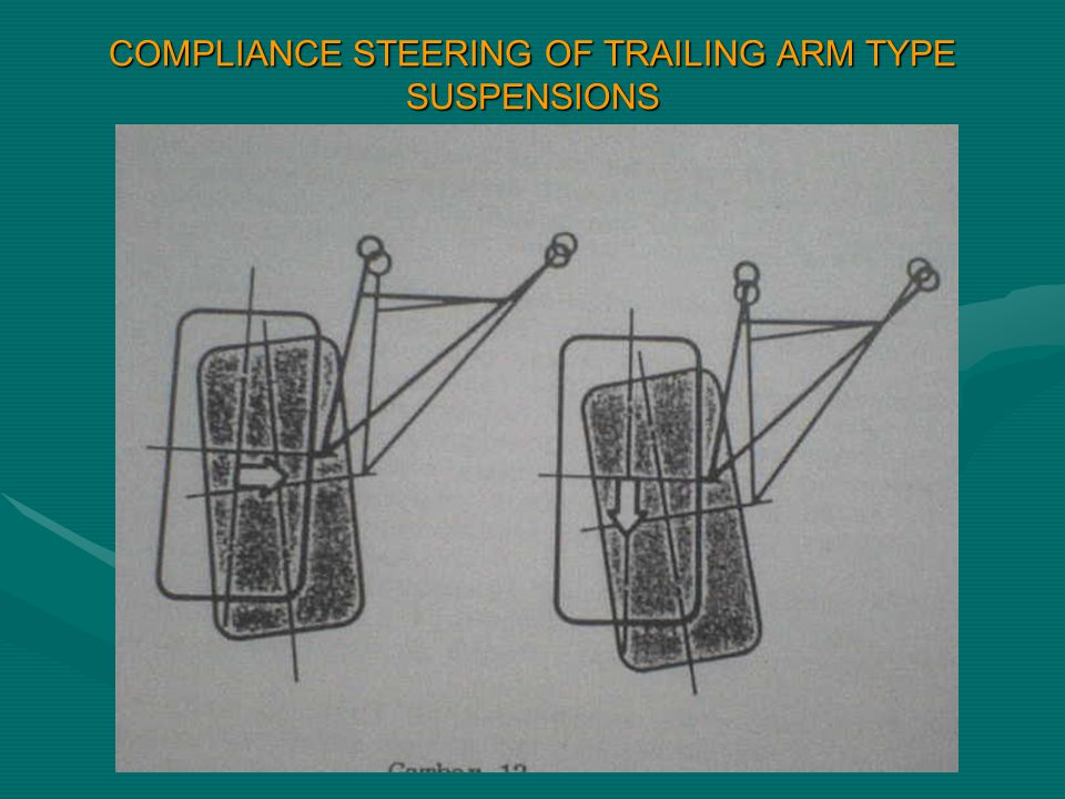 COMPLIANCE STEERING OF TRAILING ARM TYPE SUSPENSIONS